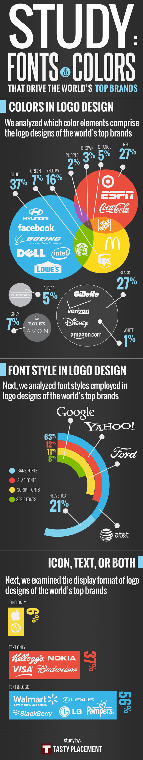 Logo-and-Font-Color-Infographic