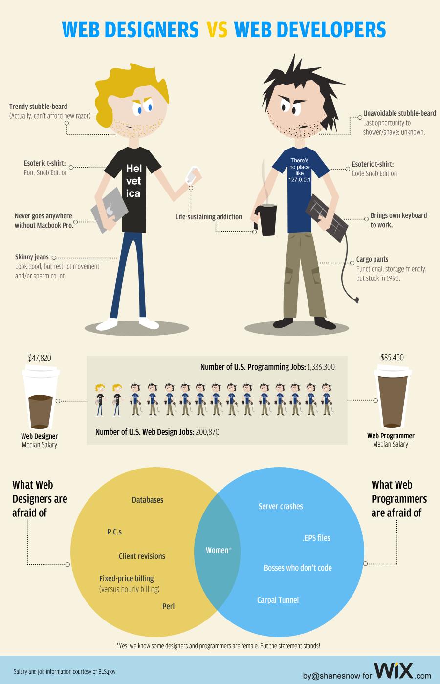 cool-graphic-design-infographics-10-xl