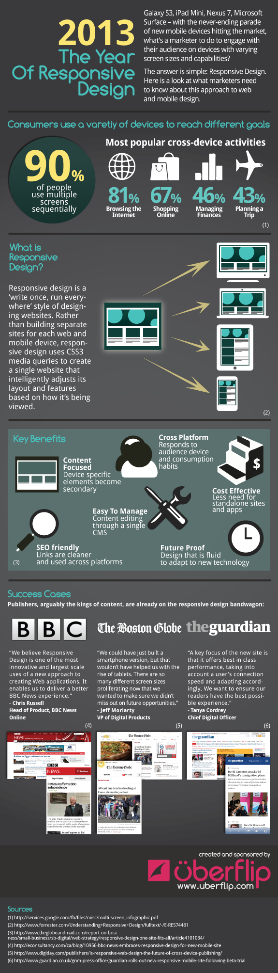 infographic-2013-the-year-of-responsive-web-design